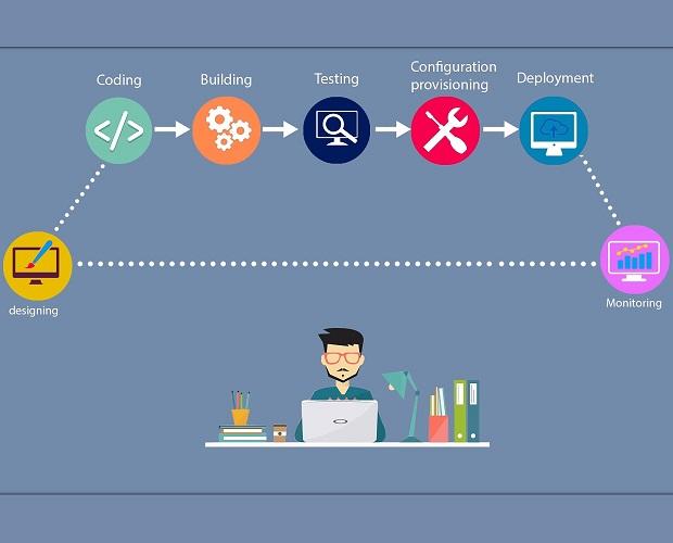 AZ-400: Microsoft Azure DevOps Solutions