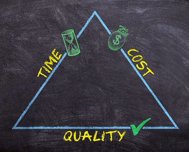 Management and Control of Quality - QMS: Management and Control of Quality (QMS)