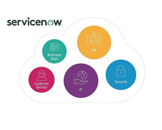 CAD: ServiceNow Certified Application Developer