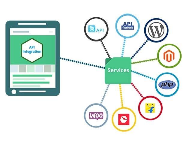 SoapUI: API-Web Services Testing: SoapUI: API/Web Services Testing